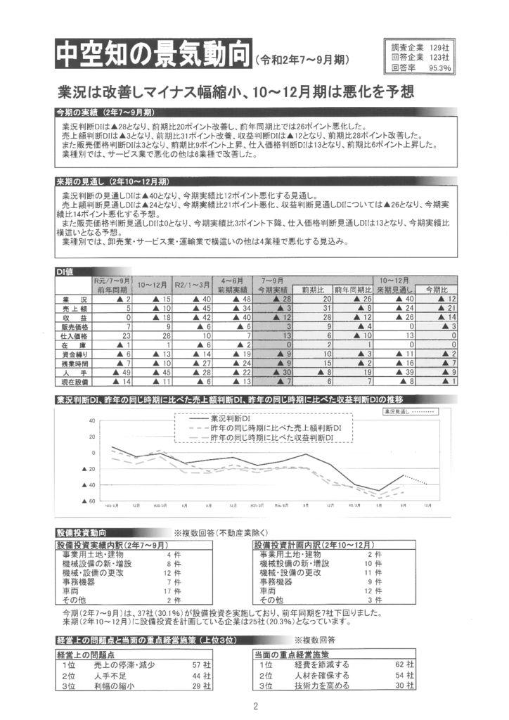 景気動向(109)のサムネイル